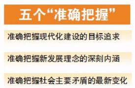 """南京各区""""两会""""陆续召开 2018年各区要做这些事"""